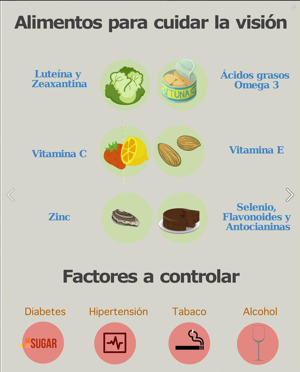Alimentos para cuidar nuestra vista laboratorios lebudit - Como cuidar las hortensias de exterior ...